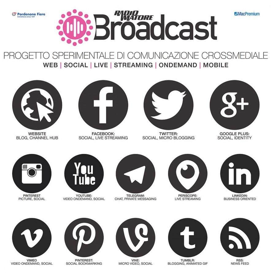 social broadcast 890x890 Radioamatore Broadcast, la fiera Radioamatore Pordenone diventa crossmediale